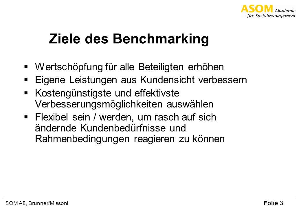 Folie 3 SOM A8, Brunner/Missoni Ziele des Benchmarking Wertschöpfung für alle Beteiligten erhöhen Eigene Leistungen aus Kundensicht verbessern Kosteng