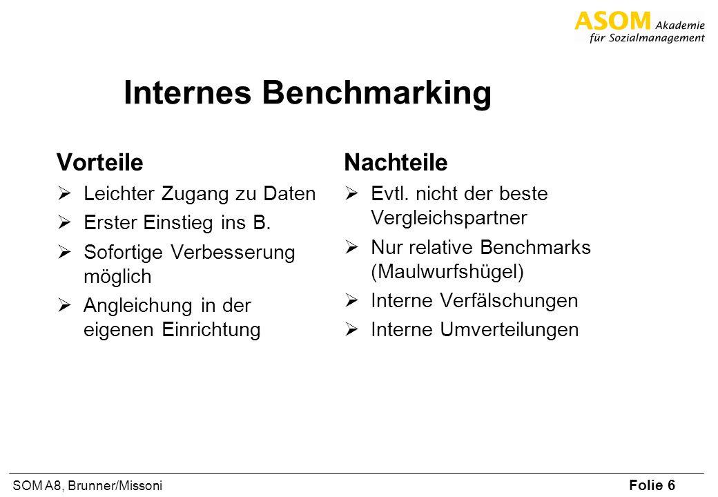 Folie 6 SOM A8, Brunner/Missoni Internes Benchmarking Vorteile Leichter Zugang zu Daten Erster Einstieg ins B. Sofortige Verbesserung möglich Angleich