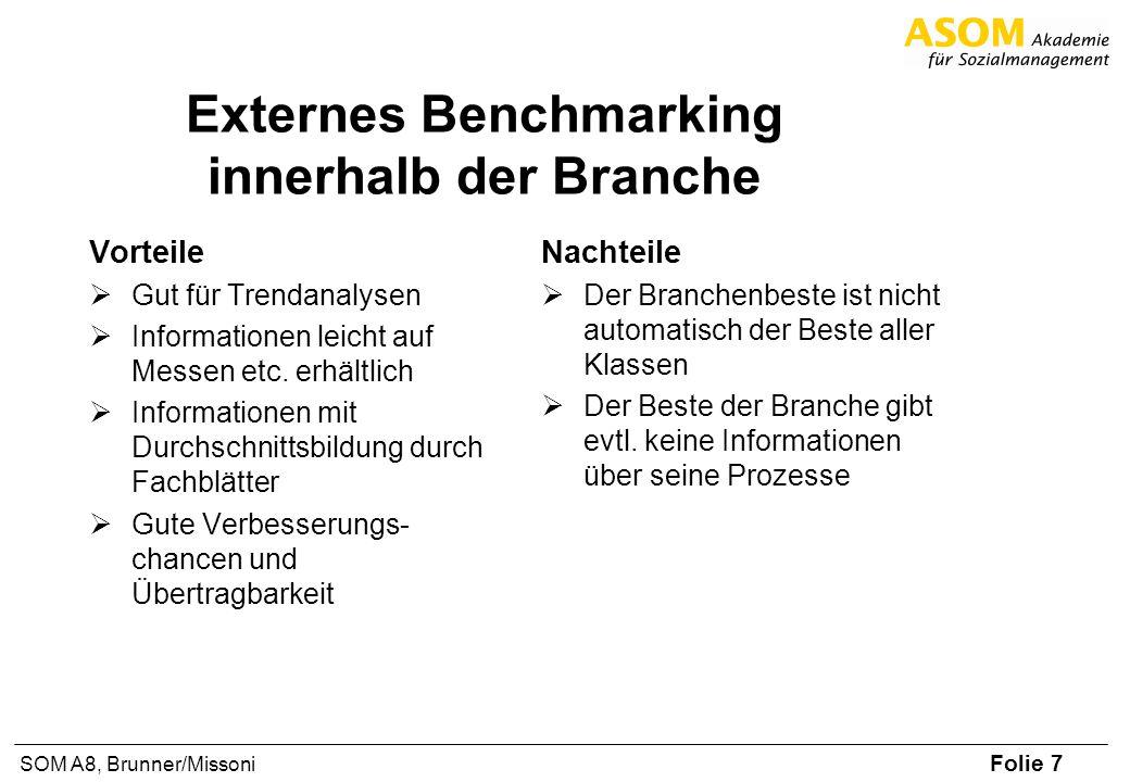 Folie 7 SOM A8, Brunner/Missoni Externes Benchmarking innerhalb der Branche Vorteile Gut für Trendanalysen Informationen leicht auf Messen etc. erhält