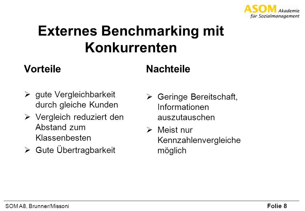 Folie 8 SOM A8, Brunner/Missoni Externes Benchmarking mit Konkurrenten Vorteile gute Vergleichbarkeit durch gleiche Kunden Vergleich reduziert den Abs
