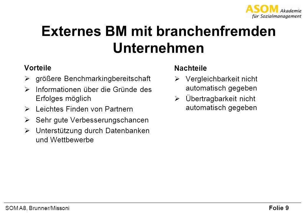 Folie 9 SOM A8, Brunner/Missoni Externes BM mit branchenfremden Unternehmen Vorteile größere Benchmarkingbereitschaft Informationen über die Gründe de