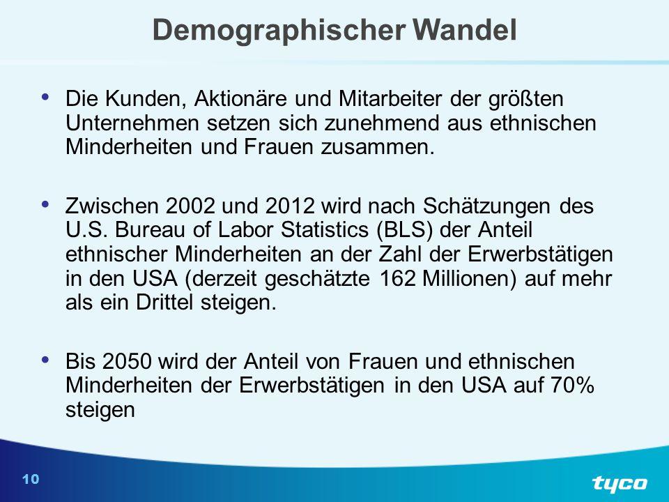 10 Demographischer Wandel Die Kunden, Aktionäre und Mitarbeiter der größten Unternehmen setzen sich zunehmend aus ethnischen Minderheiten und Frauen z