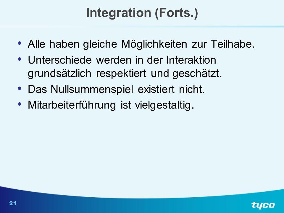 21 Integration (Forts.) Alle haben gleiche Möglichkeiten zur Teilhabe. Unterschiede werden in der Interaktion grundsätzlich respektiert und geschätzt.
