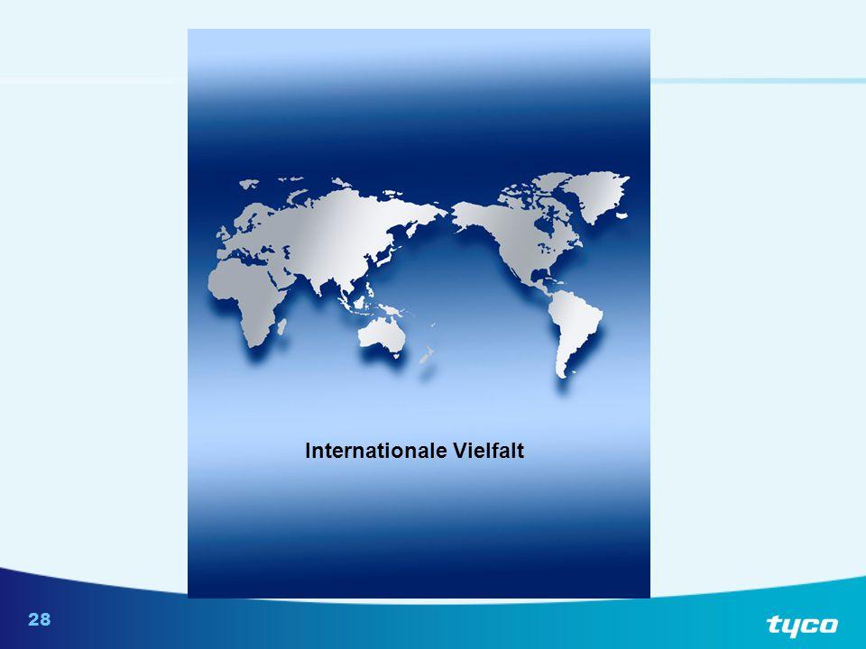 28 Internationale Vielfalt
