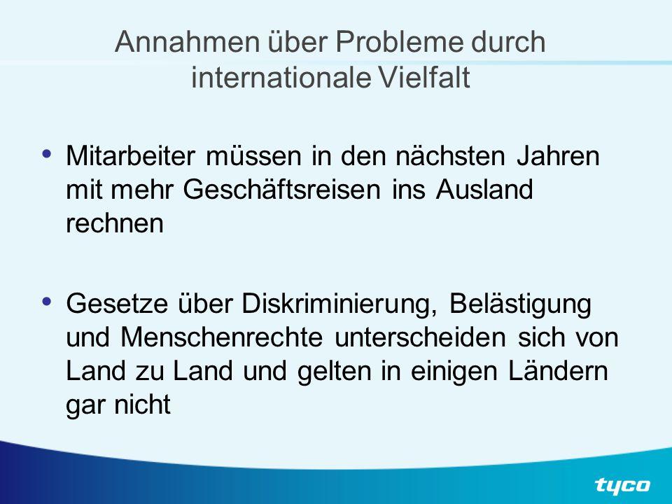 Annahmen über Probleme durch internationale Vielfalt Mitarbeiter müssen in den nächsten Jahren mit mehr Geschäftsreisen ins Ausland rechnen Gesetze über Diskriminierung, Belästigung und Menschenrechte unterscheiden sich von Land zu Land und gelten in einigen Ländern gar nicht