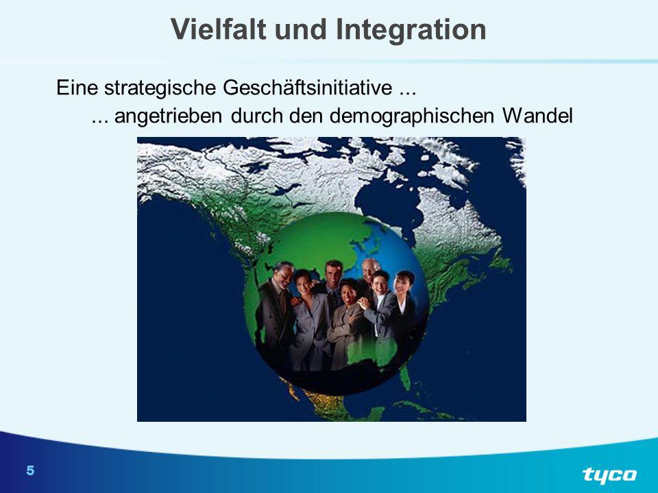 5 Vielfalt und Integration Eine strategische Geschäftsinitiative...... angetrieben durch den demographischen Wandel