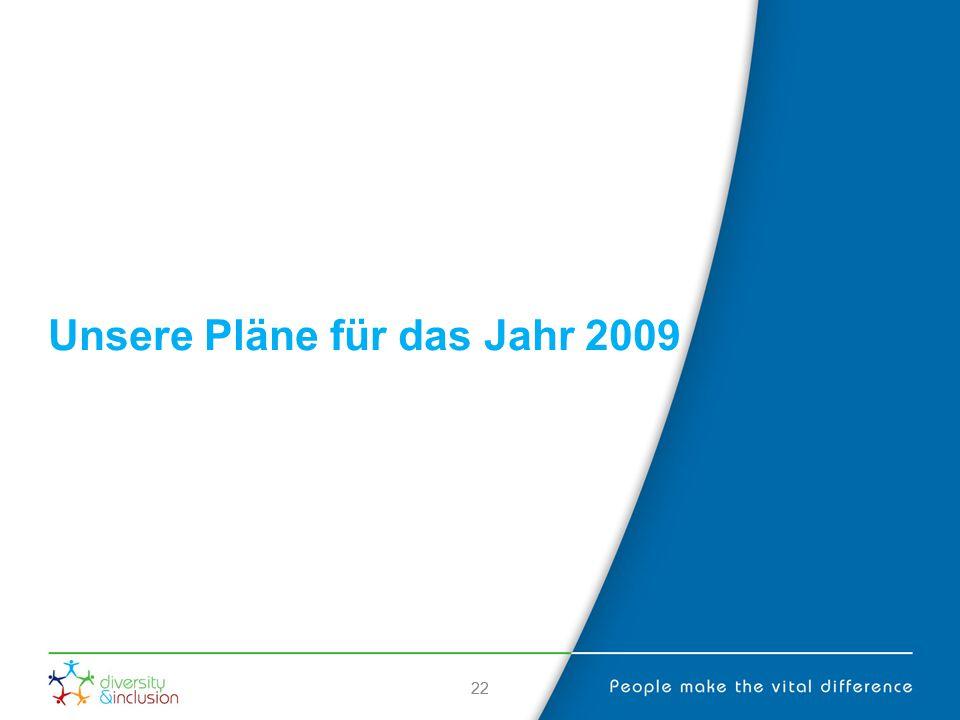 22 Unsere Pläne für das Jahr 2009