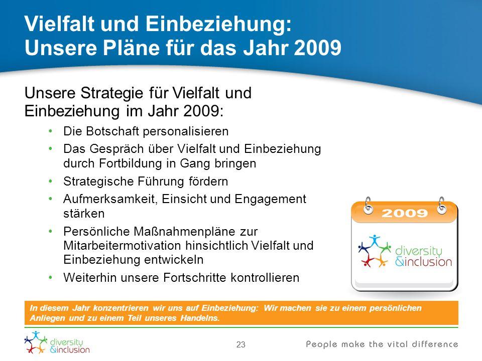 23 Vielfalt und Einbeziehung: Unsere Pläne für das Jahr 2009 23 In diesem Jahr konzentrieren wir uns auf Einbeziehung: Wir machen sie zu einem persönlichen Anliegen und zu einem Teil unseres Handelns.