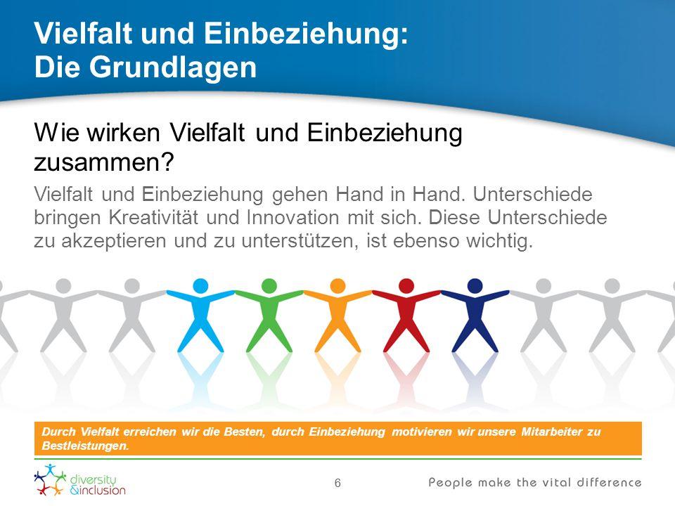 66 Vielfalt und Einbeziehung: Die Grundlagen Wie wirken Vielfalt und Einbeziehung zusammen? Vielfalt und Einbeziehung gehen Hand in Hand. Unterschiede