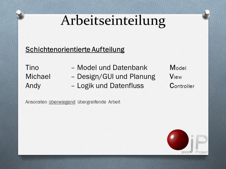 Arbeitseinteilung Schichtenorientierte Aufteilung Tino – Model und Datenbank Michael – Design/GUI und Planung Andy – Logik und Datenfluss Ansonsten üb