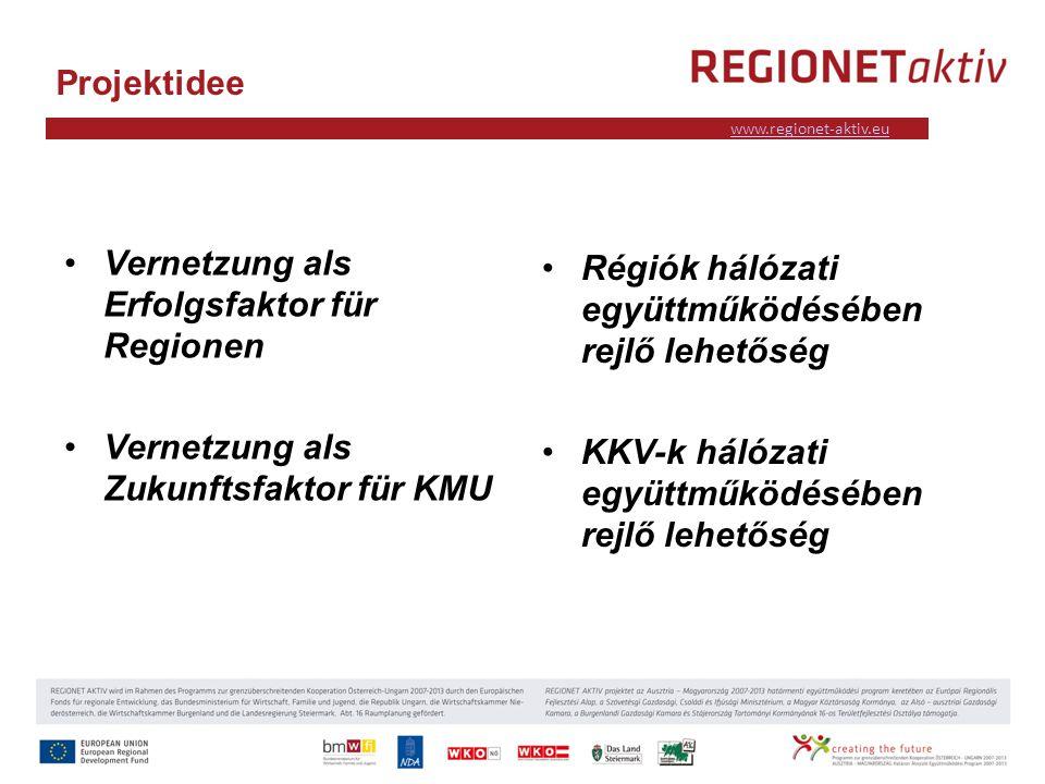 www.industrieviertel.at www.regionet-aktiv.eu Projektidee Vernetzung als Erfolgsfaktor für Regionen Vernetzung als Zukunftsfaktor für KMU Régiók hálózati együttműködésében rejlő lehetőség KKV-k hálózati együttműködésében rejlő lehetőség