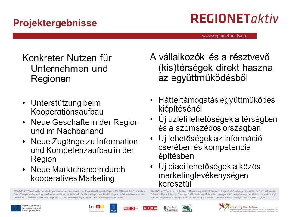 www.industrieviertel.at www.regionet-aktiv.eu Projektergebnisse Konkreter Nutzen für Unternehmen und Regionen Unterstützung beim Kooperationsaufbau Neue Geschäfte in der Region und im Nachbarland Neue Zugänge zu Information und Kompetenzaufbau in der Region Neue Marktchancen durch kooperatives Marketing A vállalkozók és a résztvevő (kis)térségek direkt haszna az együttműködésből Háttértámogatás együttműködés kiépítésénél Új üzleti lehetőségek a térségben és a szomszédos országban Új lehetőségek az információ cserében és kompetencia építésben Új piaci lehetőségek a közös marketingtevékenységen keresztül