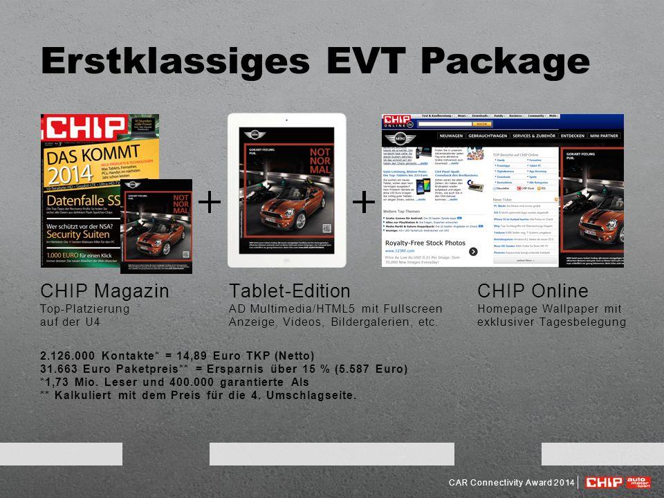 Erstklassiges EVT Package CHIP Magazin Top-Platzierung auf der U4 Tablet-Edition AD Multimedia/HTML5 mit Fullscreen Anzeige, Videos, Bildergalerien, etc.