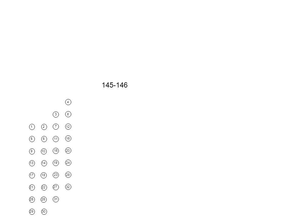 18 26 14 22 30 10 6 2 19 27 15 23 31 11 7 3 25 21 17 9 5 1 13 29 28 24 20 12 8 4 16 32 145-146