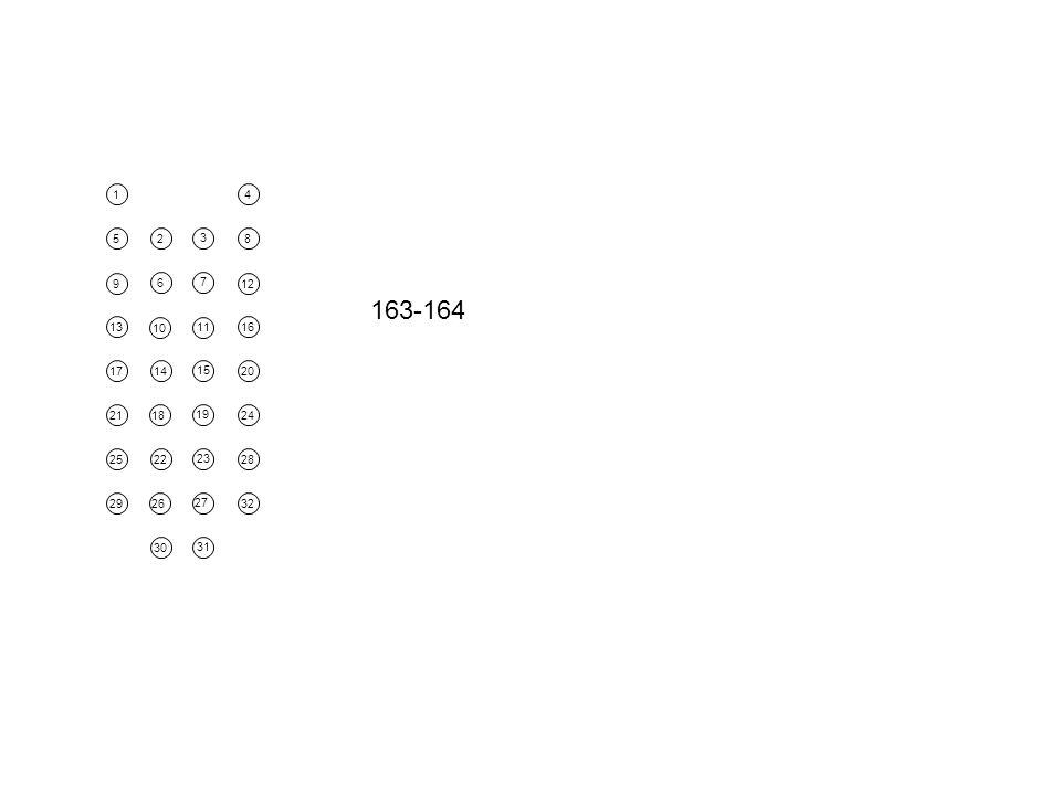 18 26 14 22 30 10 6 2 19 27 15 23 31 11 7 3 25 21 17 9 5 1 13 29 28 24 20 12 8 4 16 32 163-164