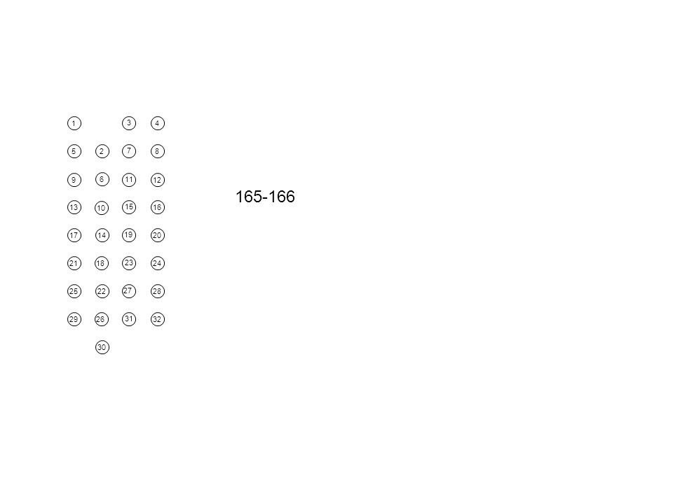 18 26 14 22 30 10 6 2 19 27 15 23 31 11 7 3 25 21 17 9 5 1 13 29 28 24 20 12 8 4 16 32 165-166