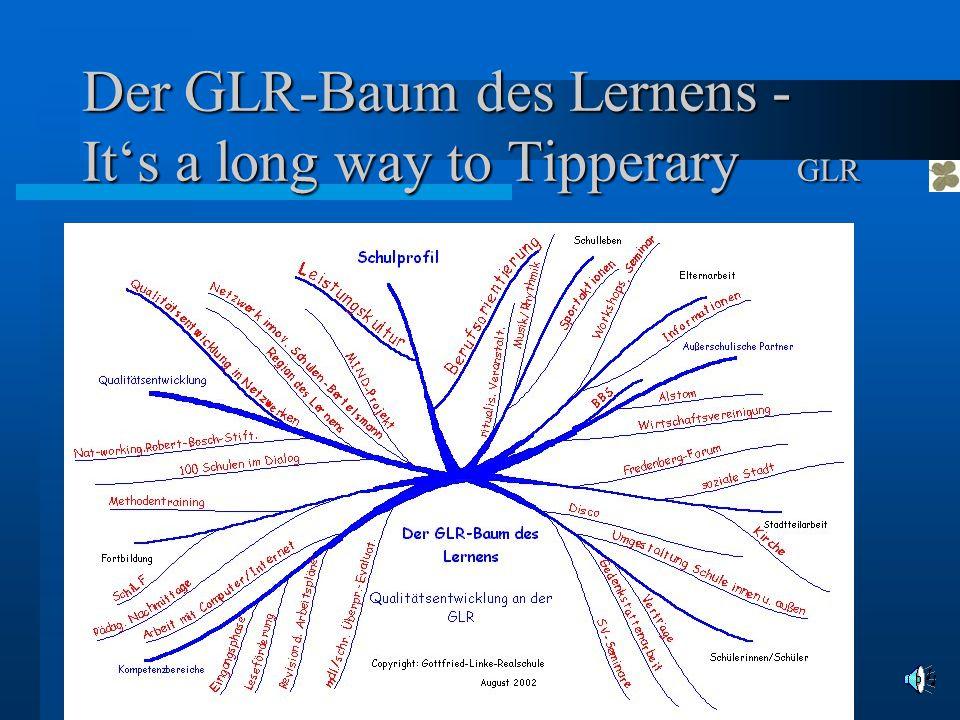 Der GLR-Baum des Lernens - Its a long way to Tipperary GLR