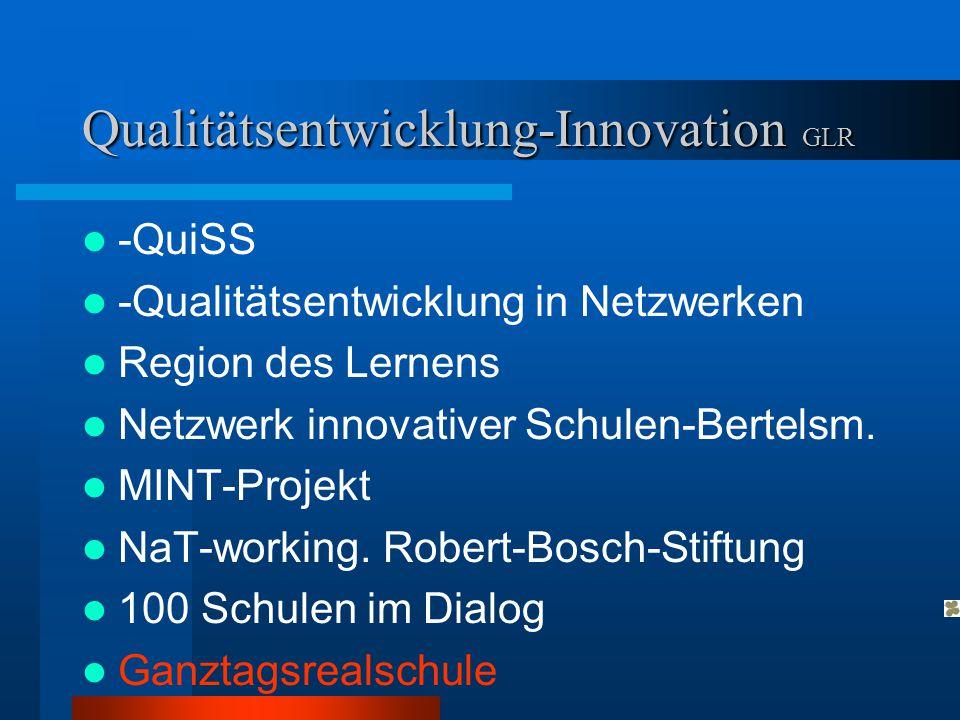 Qualitätsentwicklung-Innovation Qualitätsentwicklung-Innovation GLR -QuiSS -Qualitätsentwicklung in Netzwerken Region des Lernens Netzwerk innovativer
