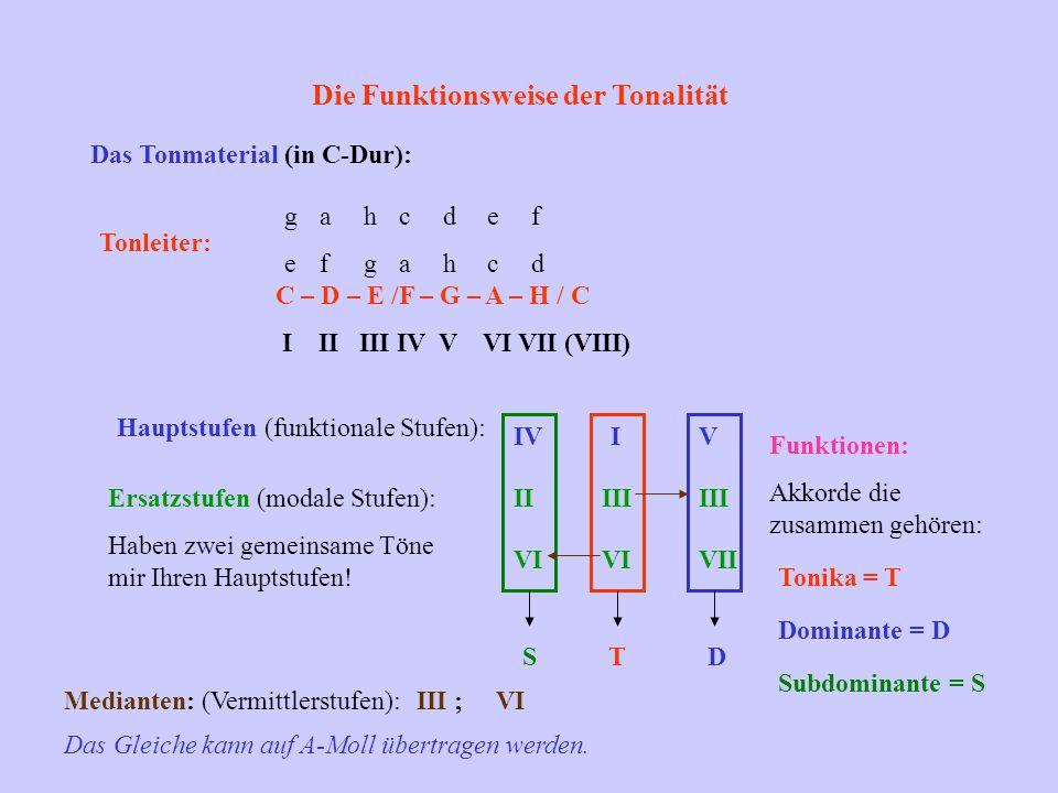 Die Funktionsweise der Tonalität Das Tonmaterial (in C-Dur): Tonleiter: C – D – E /F – G – A – H / C I II III IV V VI VII (VIII) gege afaf hghg caca d