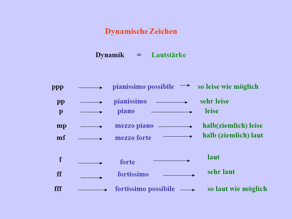 Dynamische Zeichen pppianissimosehr leise ppppianissimo possibileso leise wie möglich ppianoleise mpmezzo pianohalb(ziemlich) leise mfmezzo forte halb