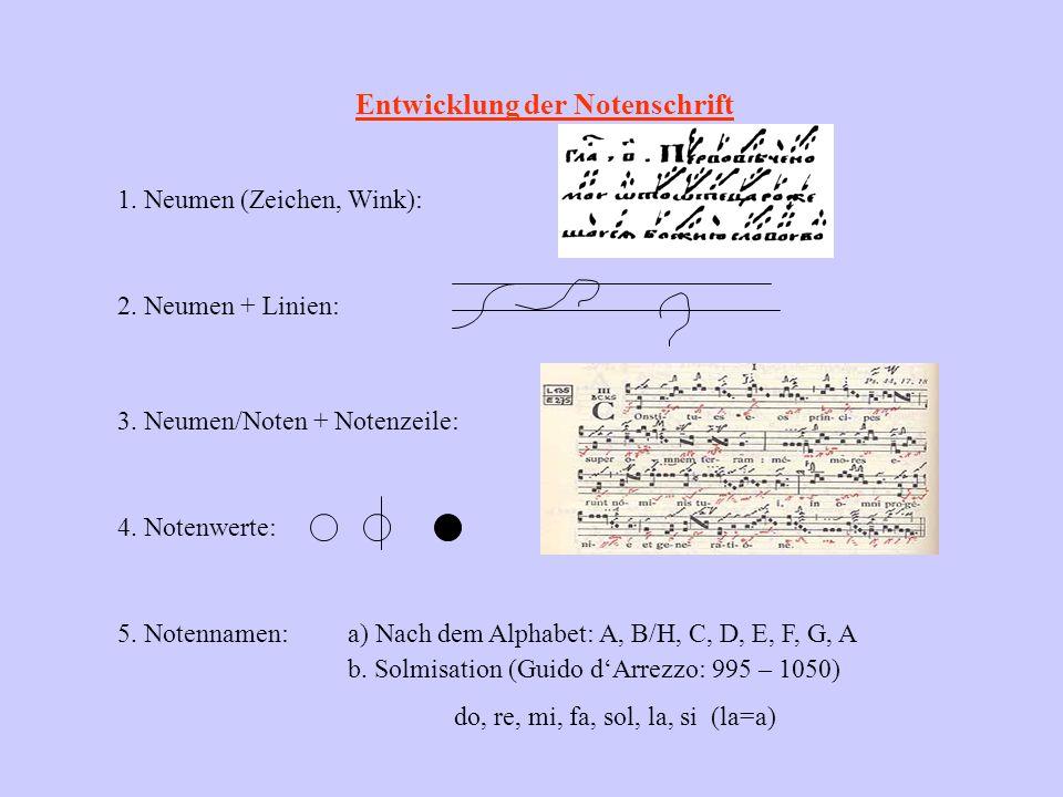 Entwicklung der Notenschrift 1. Neumen (Zeichen, Wink): 2. Neumen + Linien: 3. Neumen/Noten + Notenzeile: 4. Notenwerte: 5. Notennamen:a) Nach dem Alp