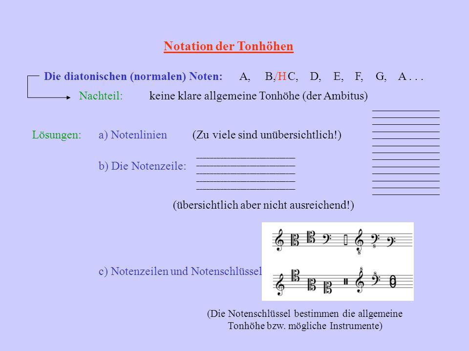 Notation der Tonhöhen Die diatonischen (normalen) Noten:A, B, C, D, E, F, G, A.../H Nachteil:keine klare allgemeine Tonhöhe (der Ambitus) Lösungen:a)