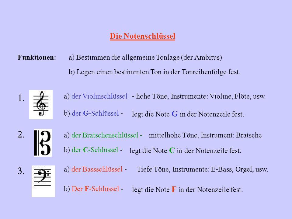 Die Notenschlüssel Funktionen:a) Bestimmen die allgemeine Tonlage (der Ambitus) b) Legen einen bestimmten Ton in der Tonreihenfolge fest. 1. a) der Vi