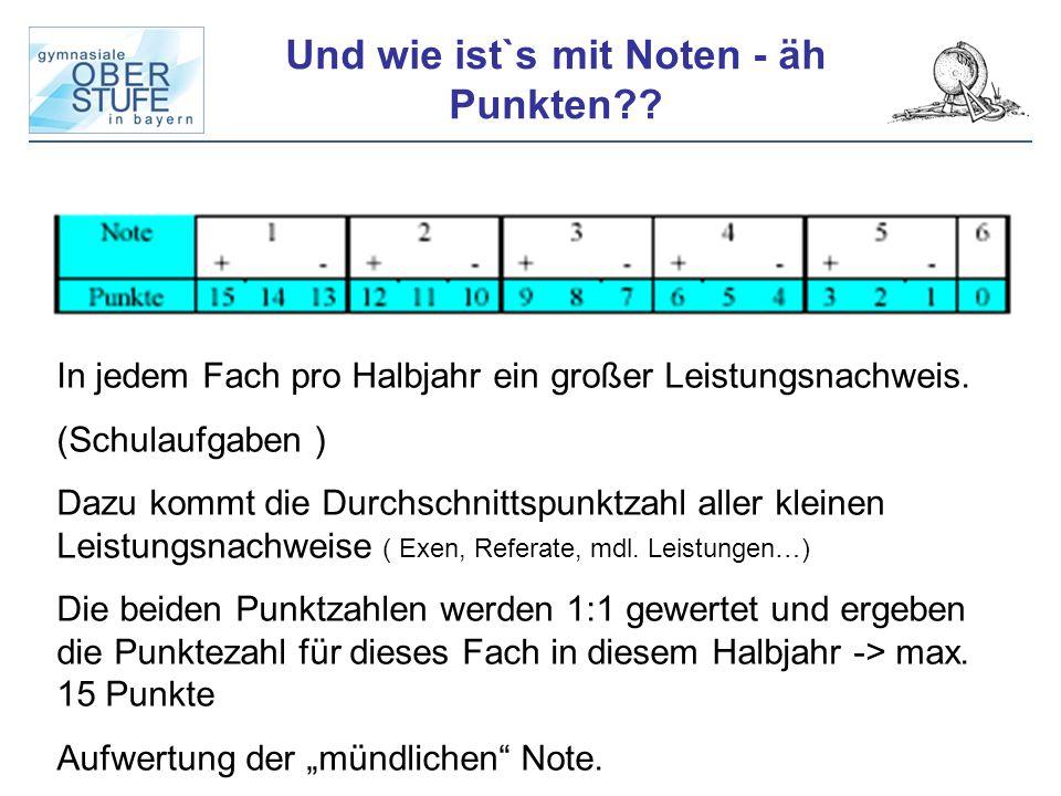 Leistungserhebungen in 11 und 12 (vgl.insbes.