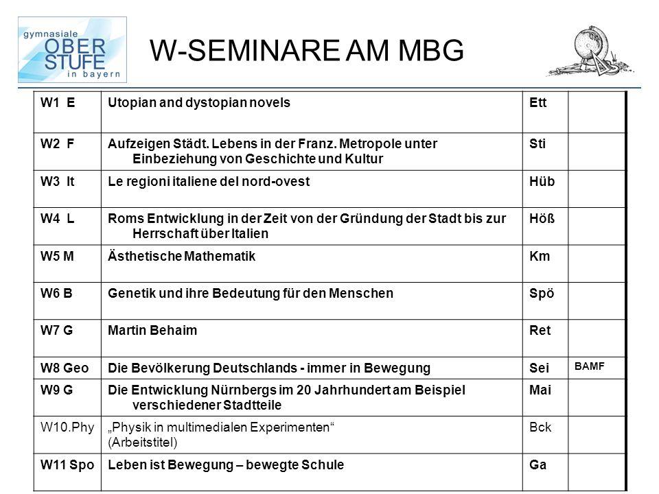 W-SEMINARE AM MBG W1 EUtopian and dystopian novelsEtt W2 FAufzeigen Städt. Lebens in der Franz. Metropole unter Einbeziehung von Geschichte und Kultur