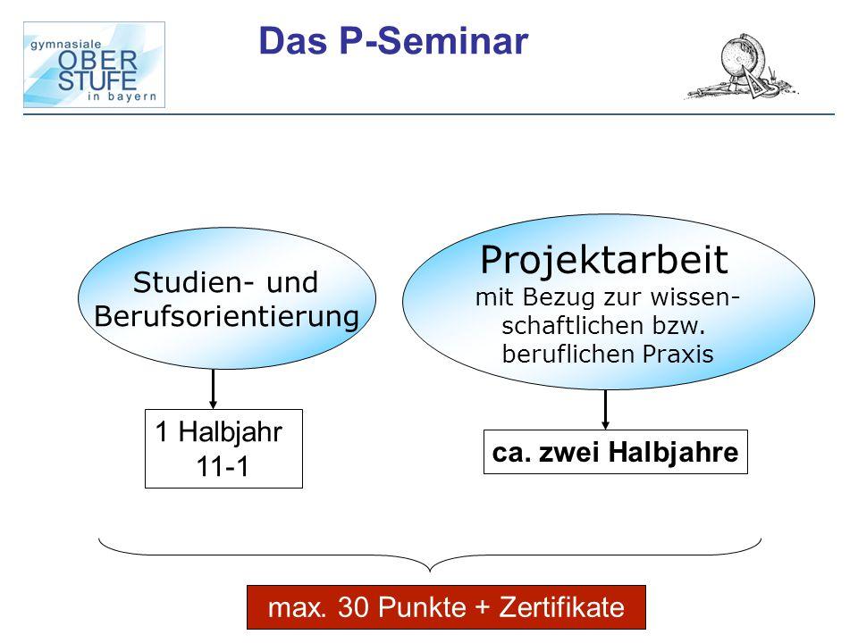Das P-Seminar Studien- und Berufsorientierung Projektarbeit mit Bezug zur wissen- schaftlichen bzw. beruflichen Praxis 1 Halbjahr 11-1 ca. zwei Halbja