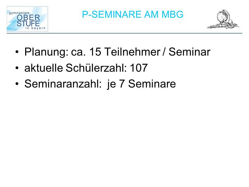 Planung: ca. 15 Teilnehmer / Seminar aktuelle Schülerzahl: 107 Seminaranzahl: je 7 Seminare P-SEMINARE AM MBG