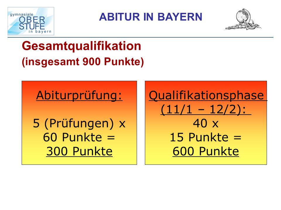 Gesamtqualifikation (insgesamt 900 Punkte) Abiturprüfung: 5 (Prüfungen) x 60 Punkte = 300 Punkte Qualifikationsphase (11/1 – 12/2): 40 x 15 Punkte = 6