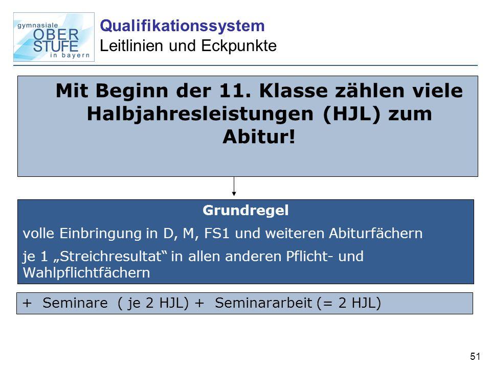 51 Mit Beginn der 11. Klasse zählen viele Halbjahresleistungen (HJL) zum Abitur! Grundregel volle Einbringung in D, M, FS1 und weiteren Abiturfächern