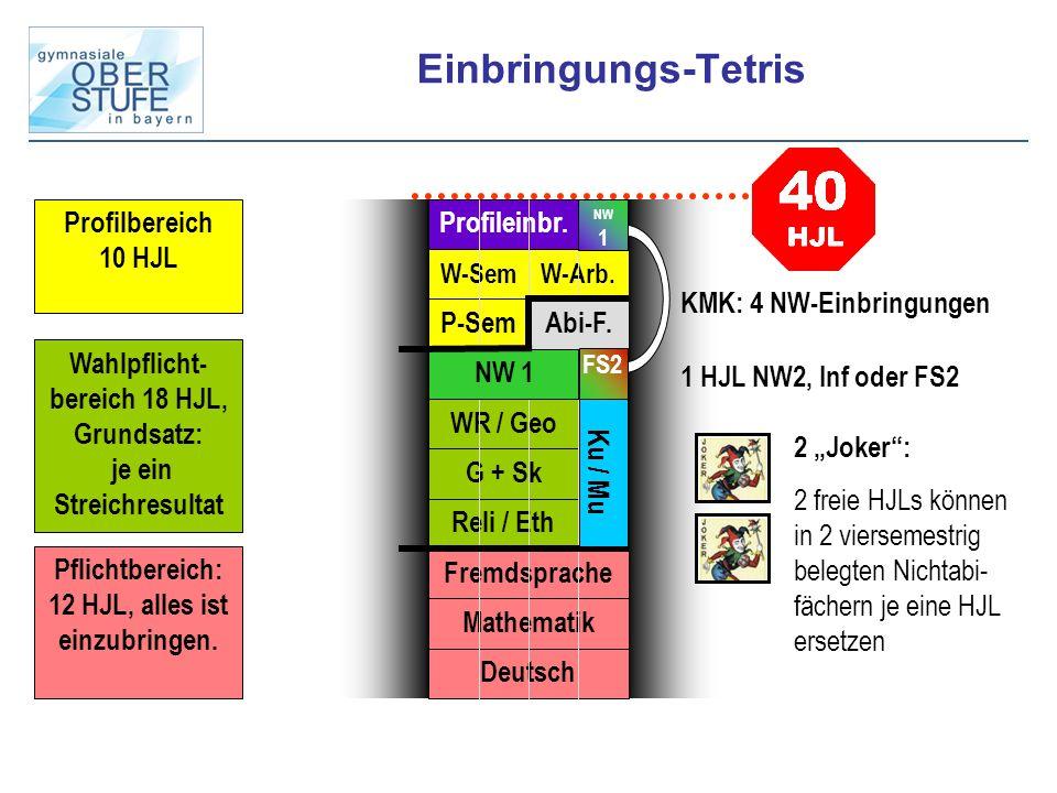 Einbringungs-Tetris Deutsch Mathematik Fremdsprache G + Sk Reli / Eth WR / Geo Abi-F.P-Sem W-SemW-Arb. Profileinbr. NW 1 Pflichtbereich: 12 HJL, alles