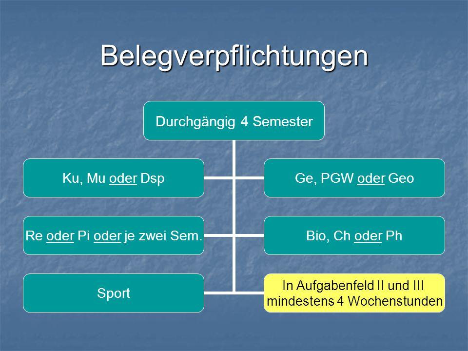 Belegverpflichtungen Durchgängig 4 Semester Ku, Mu oder DspGe, PGW oder Geo Re oder Pi oder je zwei Sem.