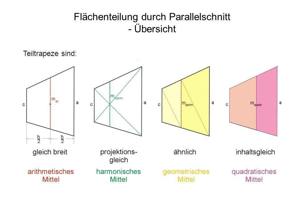 Flächenteilung durch Parallelschnitt - Übersicht Teiltrapeze sind:
