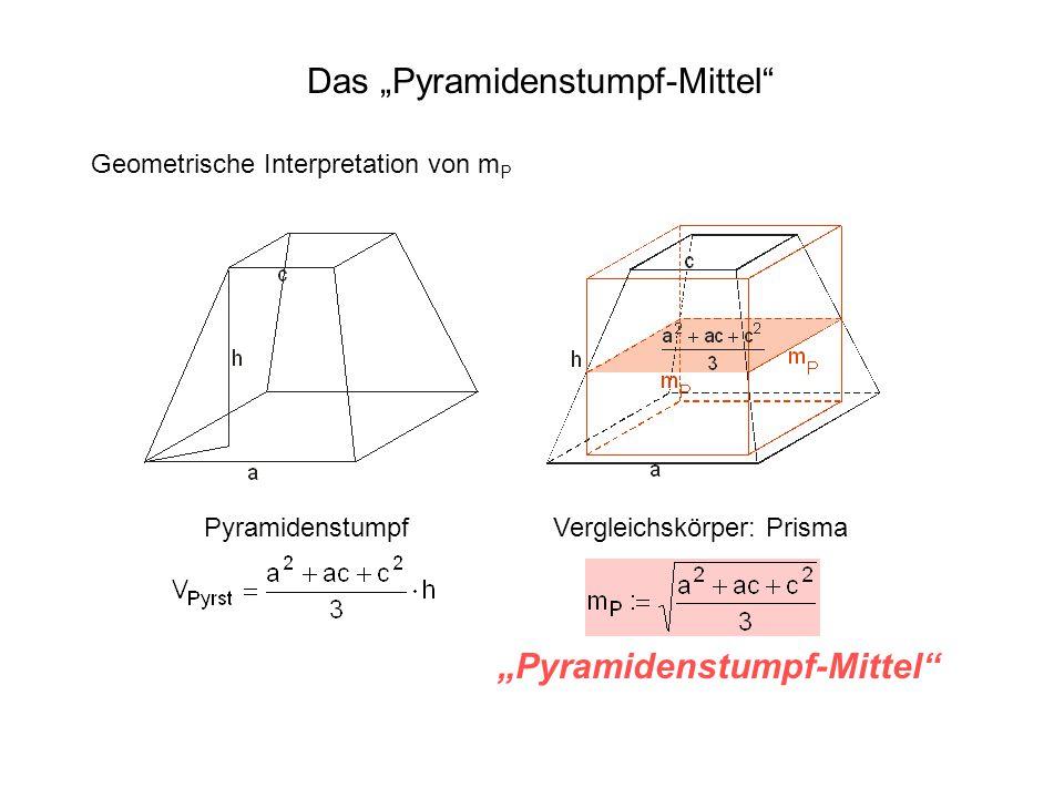 Das Pyramidenstumpf-Mittel Geometrische Interpretation von m P Pyramidenstumpf Vergleichskörper: Prisma Pyramidenstumpf-Mittel