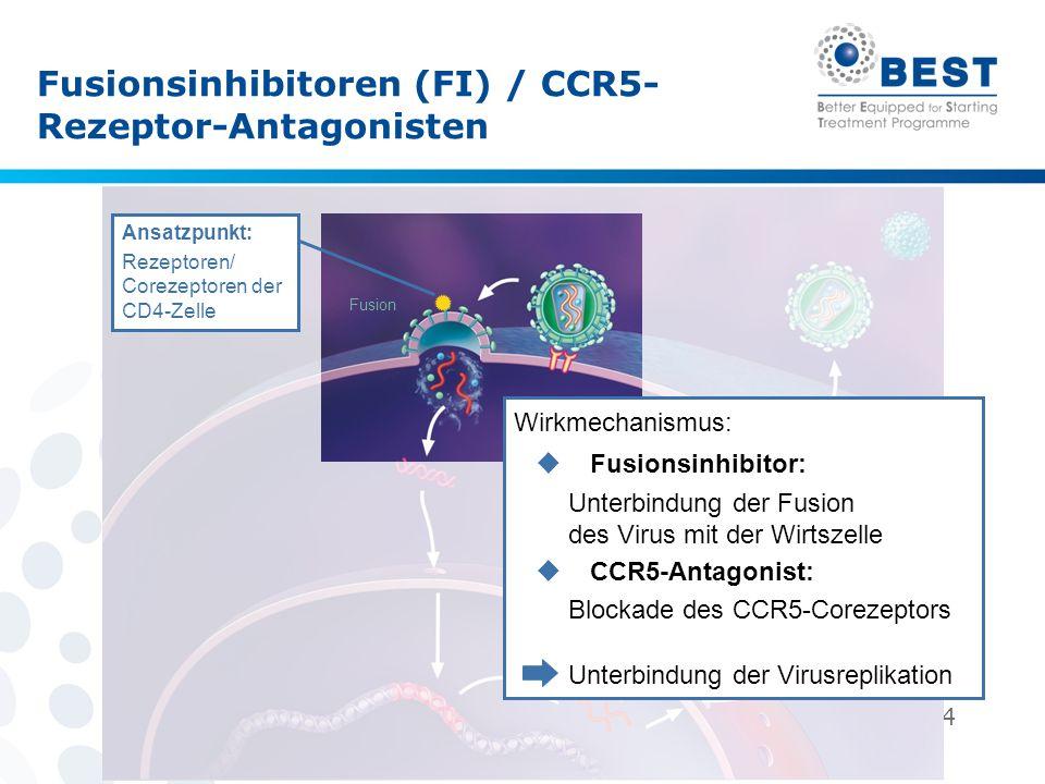 24 Fusionsinhibitoren (FI) / CCR5- Rezeptor-Antagonisten Fusion Ansatzpunkt: Rezeptoren/ Corezeptoren der CD4-Zelle Wirkmechanismus: Fusionsinhibitor:
