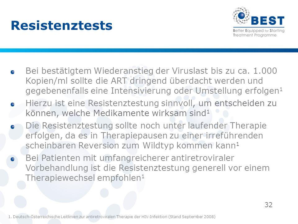32 Resistenztests Bei bestätigtem Wiederanstieg der Viruslast bis zu ca. 1.000 Kopien/ml sollte die ART dringend überdacht werden und gegebenenfalls e