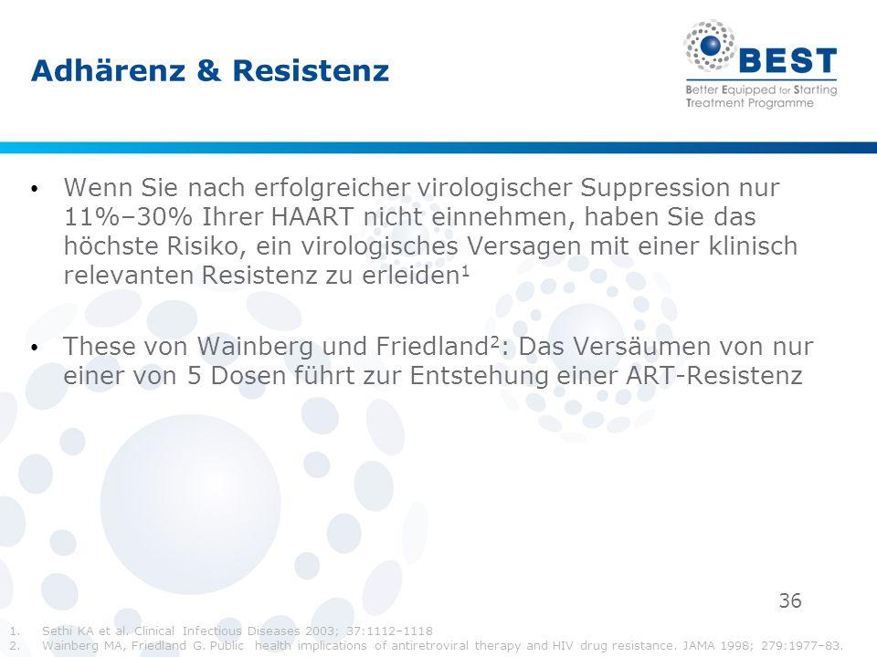 36 Adhärenz & Resistenz Wenn Sie nach erfolgreicher virologischer Suppression nur 11%–30% Ihrer HAART nicht einnehmen, haben Sie das höchste Risiko, e
