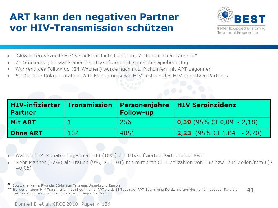 41 ART kann den negativen Partner vor HIV-Transmission schützen 3408 heterosexuelle HIV-serodiskordante Paare aus 7 afrikanischen Ländern* Zu Studienb