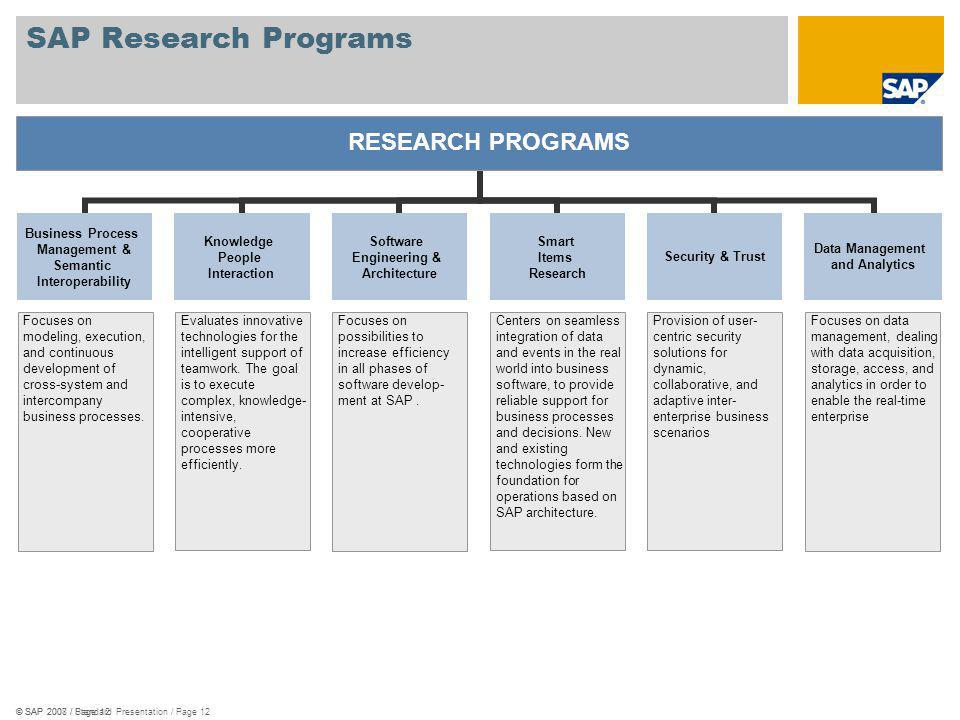 © SAP 2008 / Page 12© SAP 2007 / Standard Presentation / Page 12 SAP Research Programs Focuses on possibilities to increase efficiency in all phases o