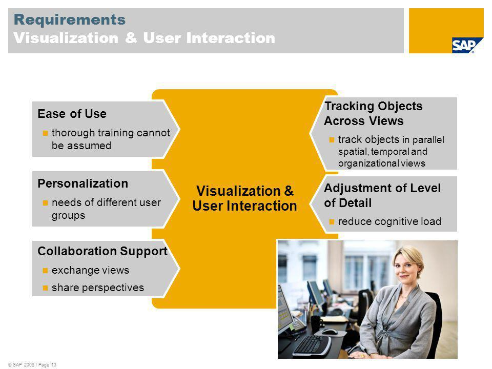 © SAP 2008 / Page 13 Visualization & User Interaction Ease of Use thorough training cannot be assumed Personalization needs of different user groups C