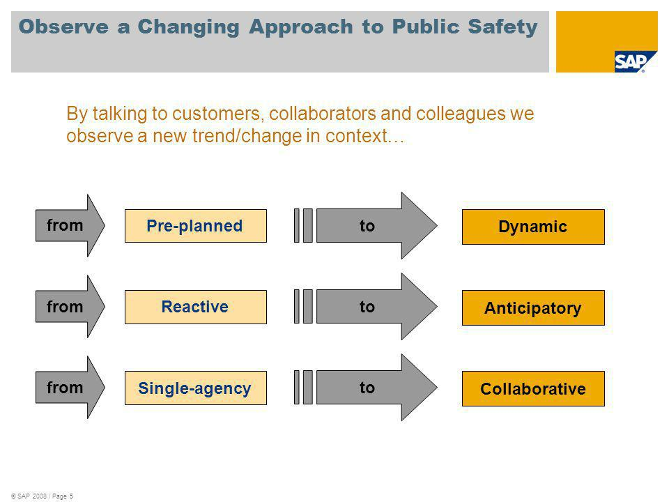 © SAP 2008 / Page 5 from to Pre-planned Dynamic from to Reactive Anticipatory from to Single-agency Collaborative Observe a Changing Approach to Public Safety By talking to customers, collaborators and colleagues we observe a new trend/change in context…