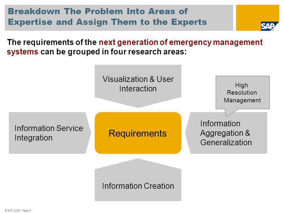 © SAP 2008 / Page 8 Breakdown The Problem Into Areas of Expertise and Assign Them to the Experts The requirements of the next generation of emergency management systems can be grouped in four research areas: Information Creation Visualization & User Interaction Requirements Information Service Integration Information Aggregation & Generalization High Resolution Management