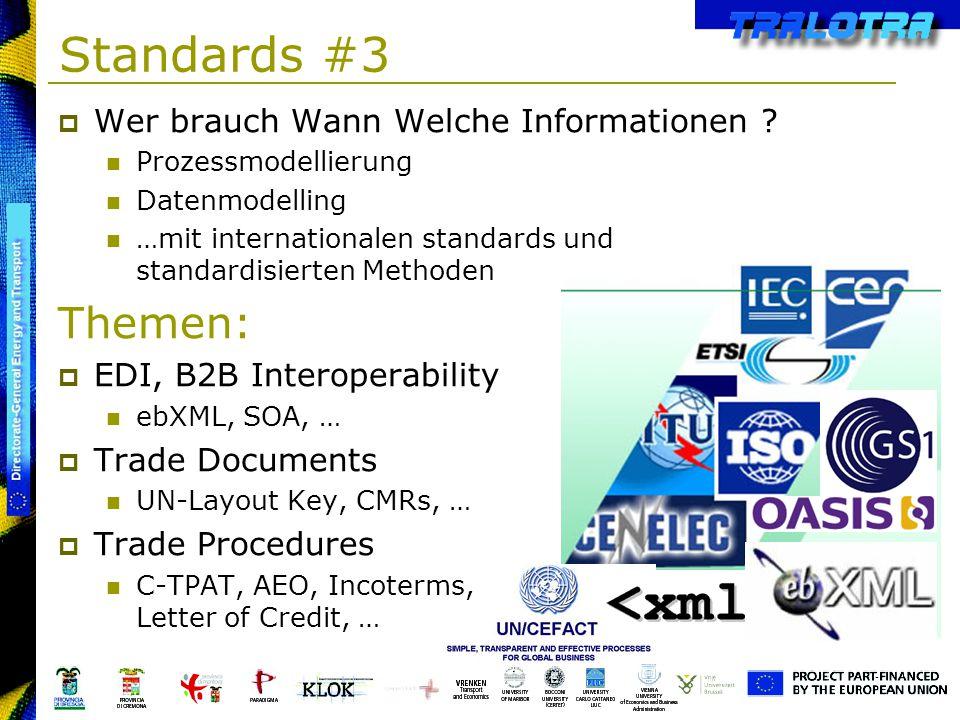 Standards #3 Wer brauch Wann Welche Informationen ? Prozessmodellierung Datenmodelling …mit internationalen standards und standardisierten Methoden Th