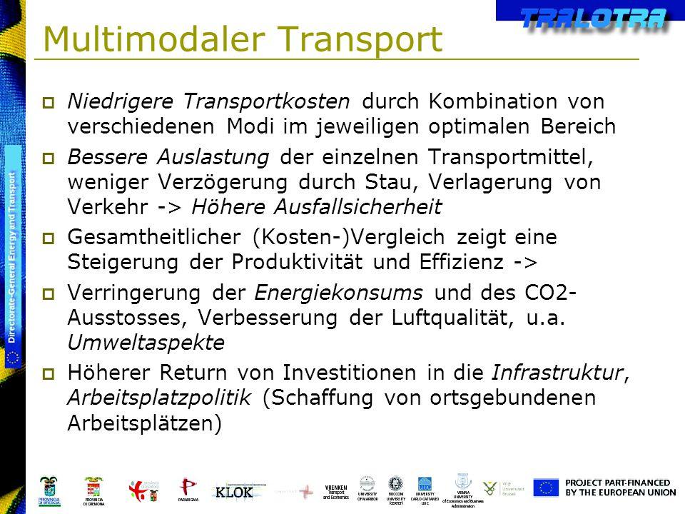 Multimodaler Transport Niedrigere Transportkosten durch Kombination von verschiedenen Modi im jeweiligen optimalen Bereich Bessere Auslastung der einz