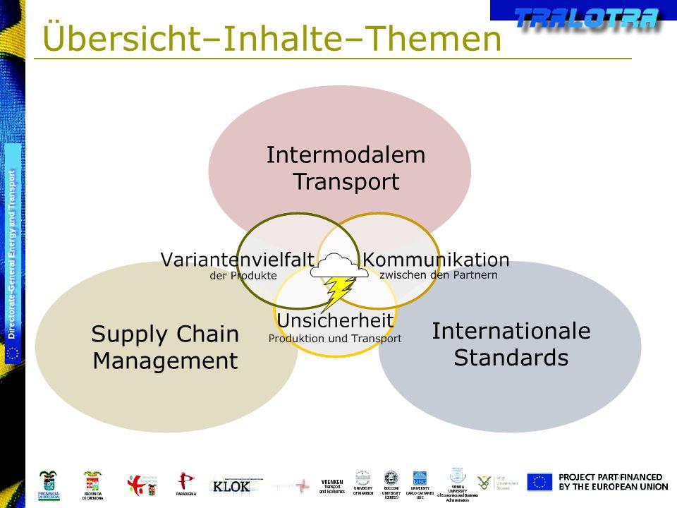 Übersicht–Inhalte–Themen Intermodalem Transport Supply Chain Management Internationale Standards Global Sourcing Outsourcing Lagerverwaltung Prozess Management Supply Chain Performance Prozess und Produkt Qualität Kapazitäts-Management