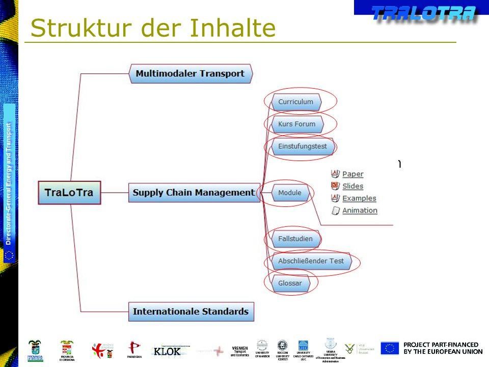 Struktur der Inhalte Einheitlicher Aufbau der Themen Mischung verschiedener Elemente Kommunikation Tests Basis-Lehrmaterialien Interaktive multimedial