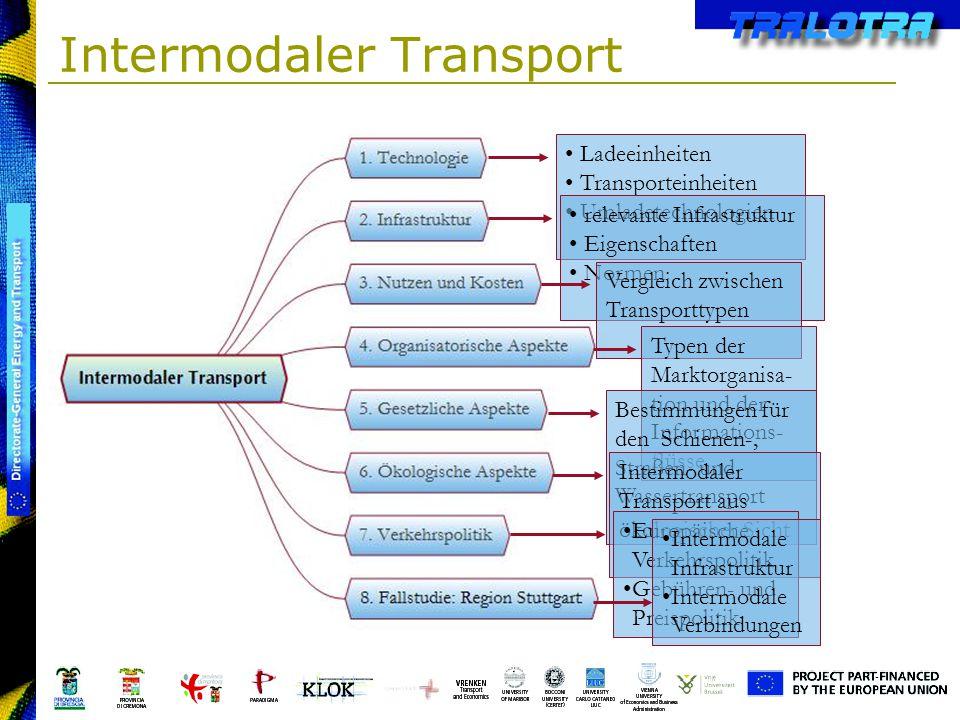 Intermodaler Transport Ladeeinheiten Transporteinheiten Umladetechnologien relevante Infrastruktur Eigenschaften Normen Vergleich zwischen Transportty
